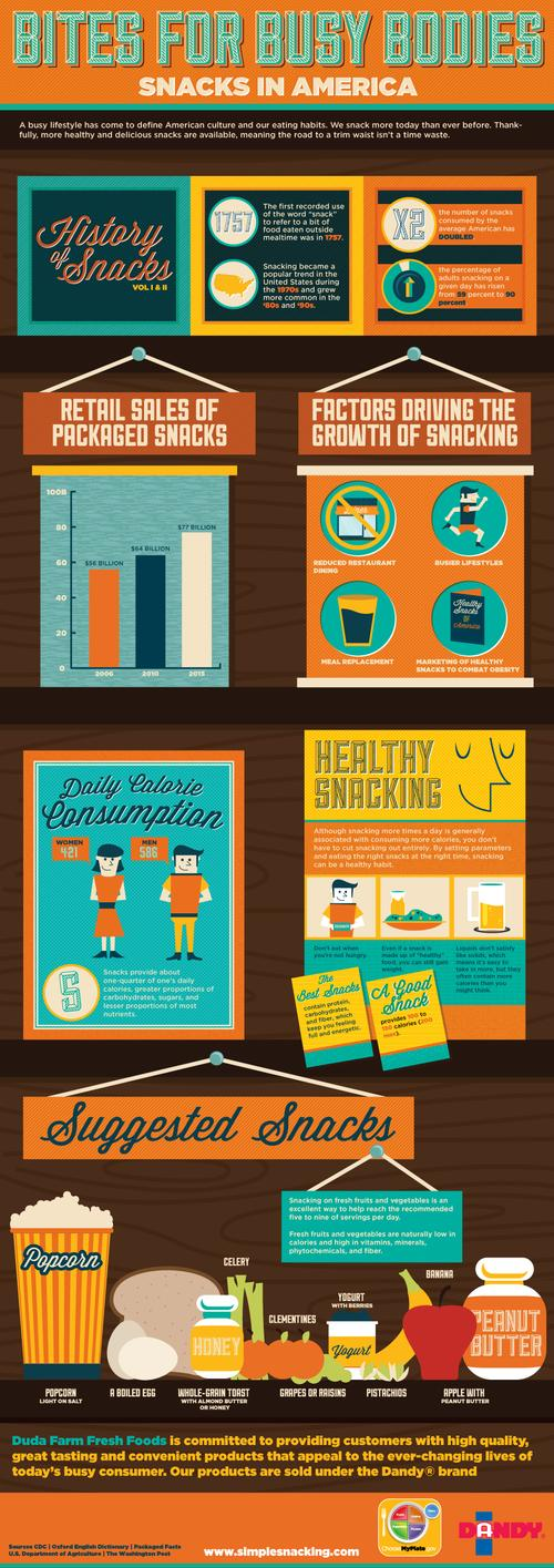 snacking habits in the us infographic