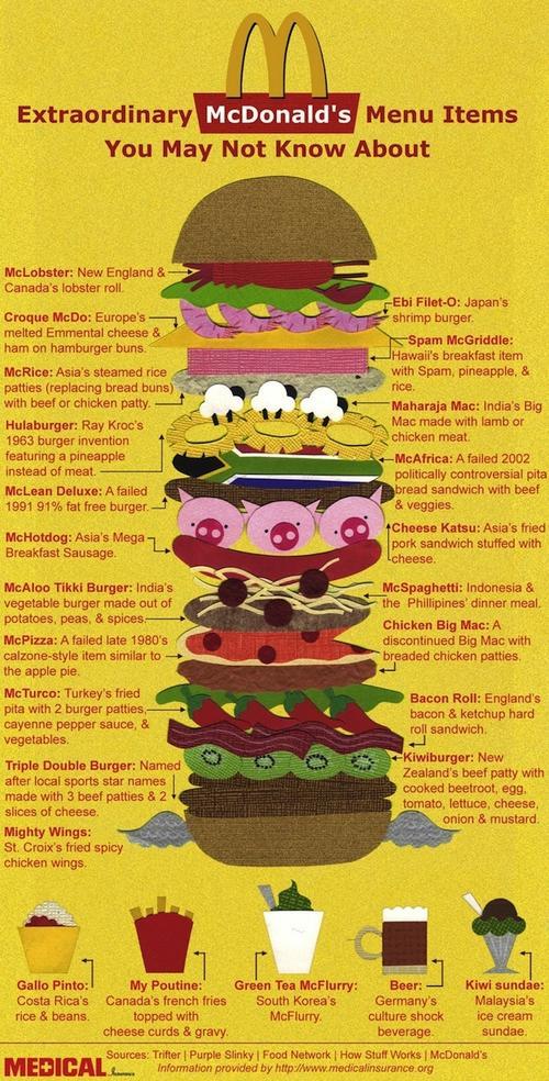 Foodista Infographic Bizarre Mcdonald S Menu Items From Around The World