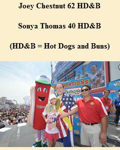 Joey Jaws Hot Dog