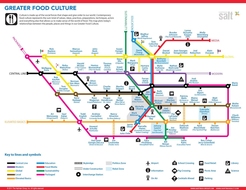 Food Culture Map