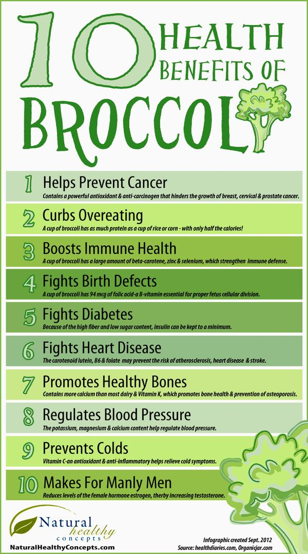 Foodista | Infographic: 10 Health Benefits of Broccoli