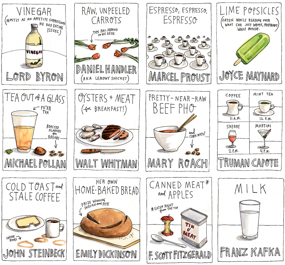 great writers' favorite snacks